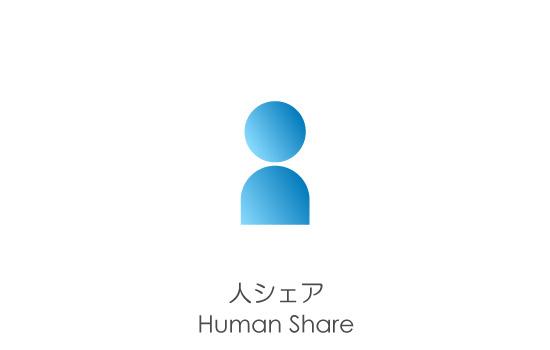 share6